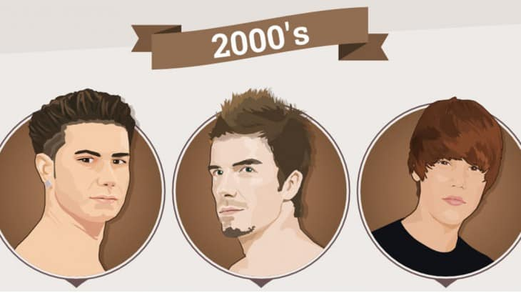 cabelo-masculino -anos-2000